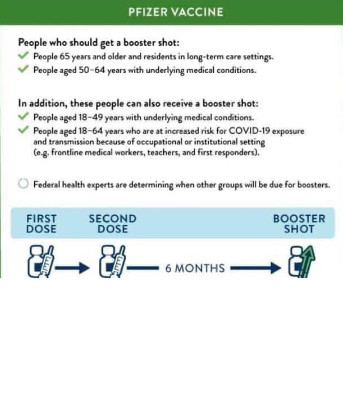 Pfhizer Vaccine